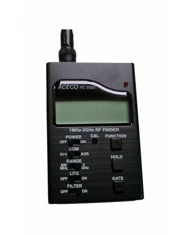 FC2001 Aceco